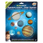 BUKI: Sistemul solar fosforescent