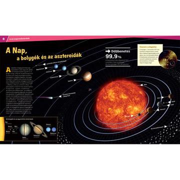 Mi micsoda: A bolygók és az űrutazás - Irány a világűr - . kép